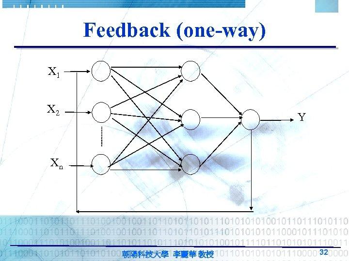 Feedback (one-way) X 1 X 2 Y Xn 朝陽科技大學 李麗華 教授 32
