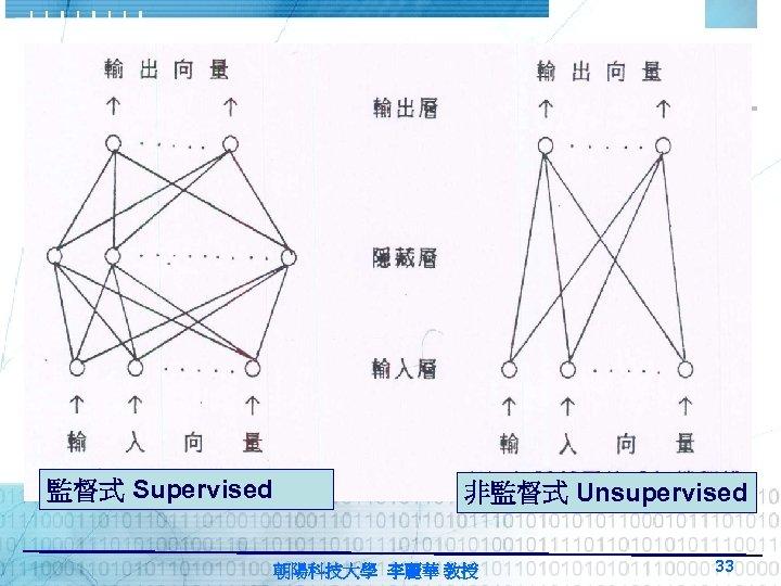 監督式 Supervised 非監督式 Unsupervised 朝陽科技大學 李麗華 教授 33