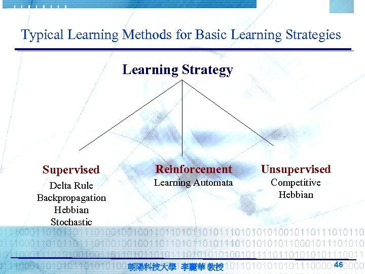 Typical Learning Methods for Basic Learning Strategies Learning Strategy Supervised Reinforcement Unsupervised Delta Rule