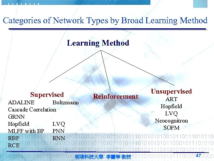 Categories of Network Types by Broad Learning Method Supervised ADALINE Boltzmann Cascade Correlation GRNN