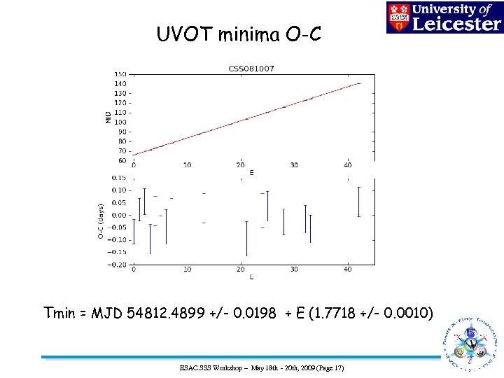 UVOT minima O-C Tmin = MJD 54812. 4899 +/- 0. 0198 + E (1.