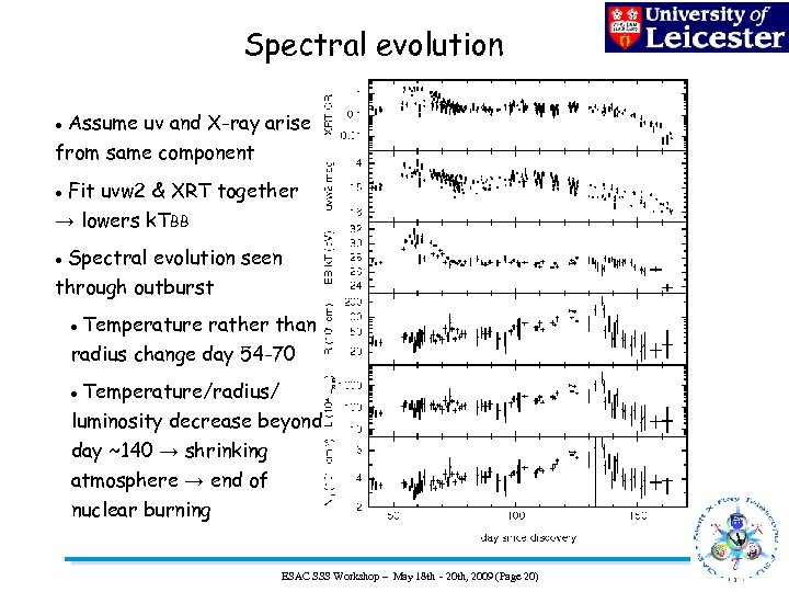 Spectral evolution Assume uv and X-ray arise from same component Fit uvw 2 &