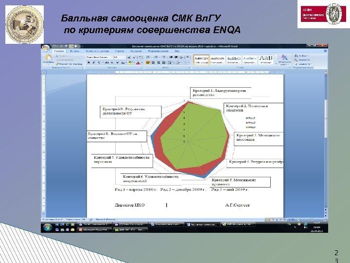 Балльная самооценка СМК Вл. ГУ по критериям совершенства ENQA 2