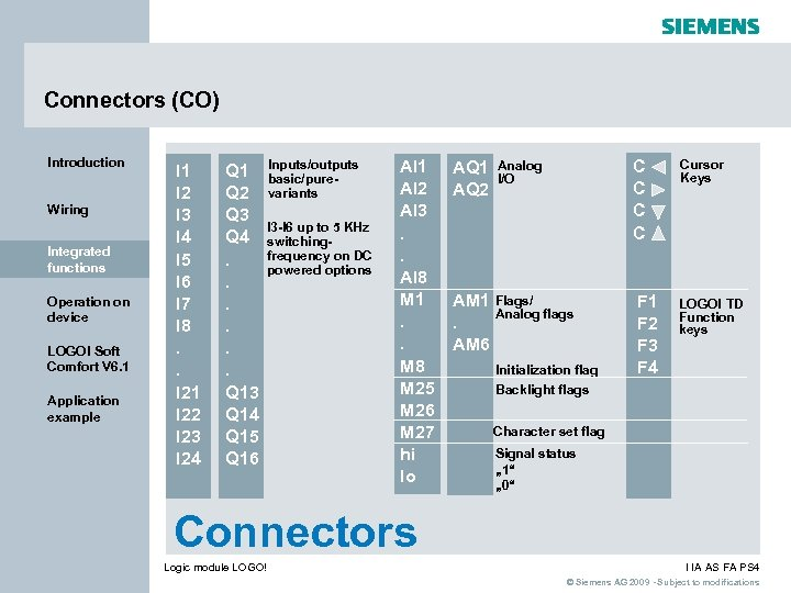 Connectors (CO) Introduction Wiring Integrated functions Operation on device LOGO! Soft Comfort V 6.