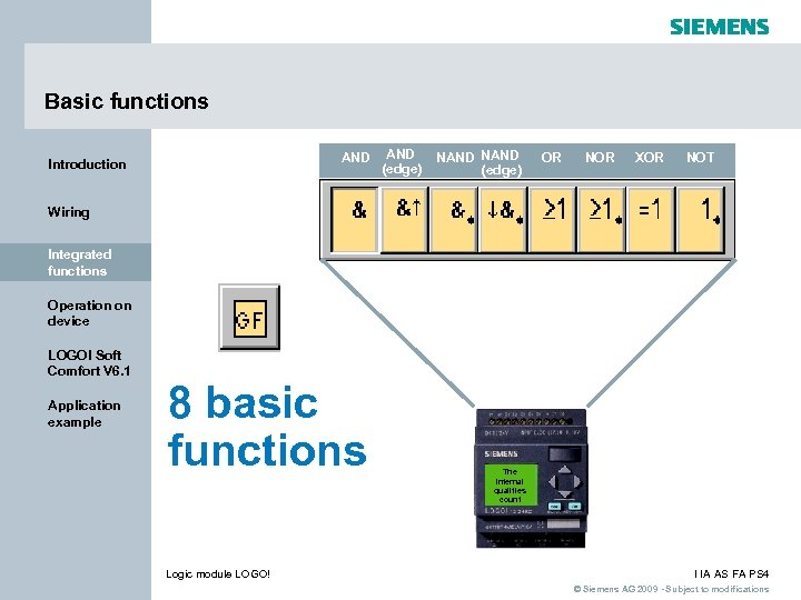 Basic functions AND Introduction AND (edge) NAND (edge) OR NOR XOR NOT Wiring Integrated