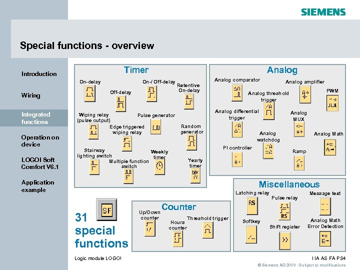 Special functions - overview On-delay Wiring Integrated functions Operation on device LOGO! Soft Comfort