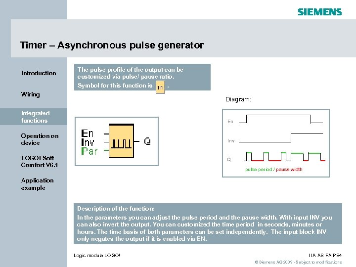 Timer – Asynchronous pulse generator Introduction The pulse profile of the output can be