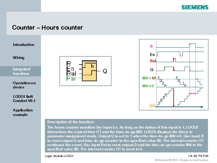 Counter – Hours counter Introduction R En Wiring Ral Integrated functions Q MN =