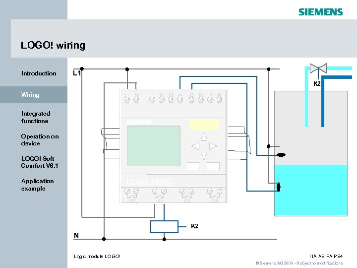 LOGO! wiring Introduction L 1 K 2 Wiring Integrated functions I: 0. . 123456789