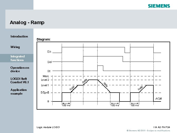 Analog - Ramp Introduction Diagram: Wiring Integrated functions Operation on device LOGO! Soft Comfort
