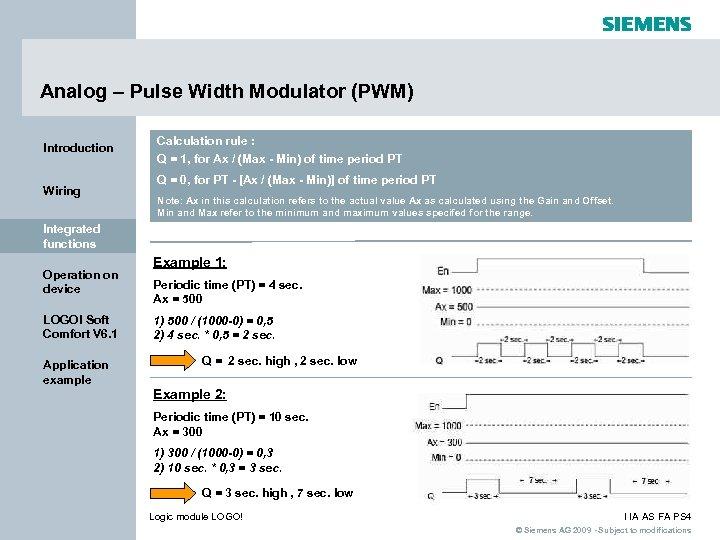 Analog – Pulse Width Modulator (PWM) Introduction Wiring Calculation rule : Q = 1,