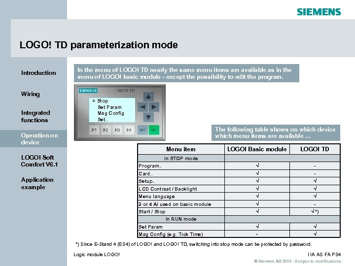 LOGO! TD parameterization mode Introduction In the menu of LOGO! TD nearly the same