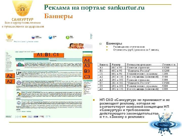 Реклама на портале sankurtur. ru Баннеры q Баннеры n n Размещение статическое Стоимость (руб.