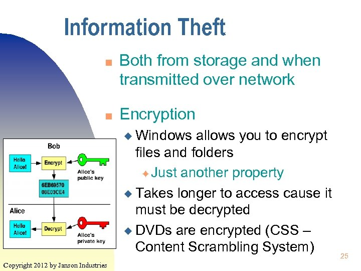 Information Theft n n Both from storage and when transmitted over network Encryption u