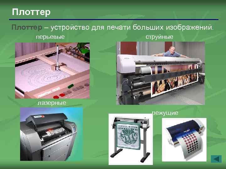 Плоттер – устройство для печати больших изображений. перьевые струйные лазерные режущие