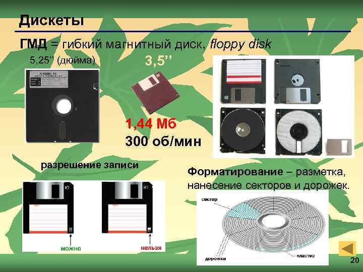 Дискеты ГМД = гибкий магнитный диск, floppy disk 3, 5'' 5, 25'' (дюйма) 1,