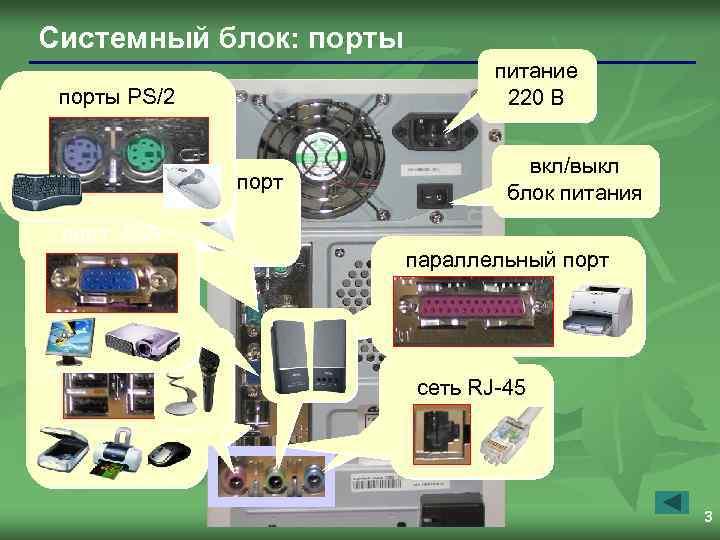 Системный блок: порты PS/2 последовательный порт питание 220 В вкл/выкл блок питания порт VGA