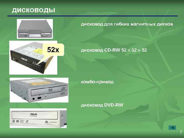 дисководы дисковод для гибких магнитных дисков 52 x дисковод CD-RW 52 32 52 комбо-привод