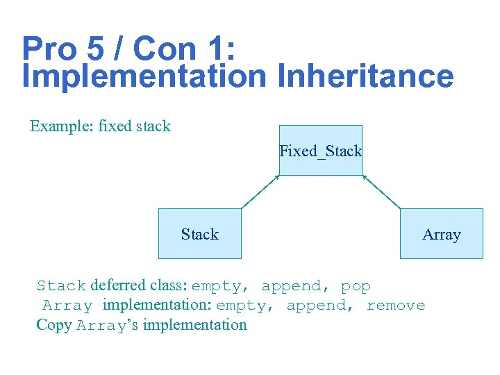 Pro 5 / Con 1: Implementation Inheritance Example: fixed stack Fixed_Stack Array Stack deferred