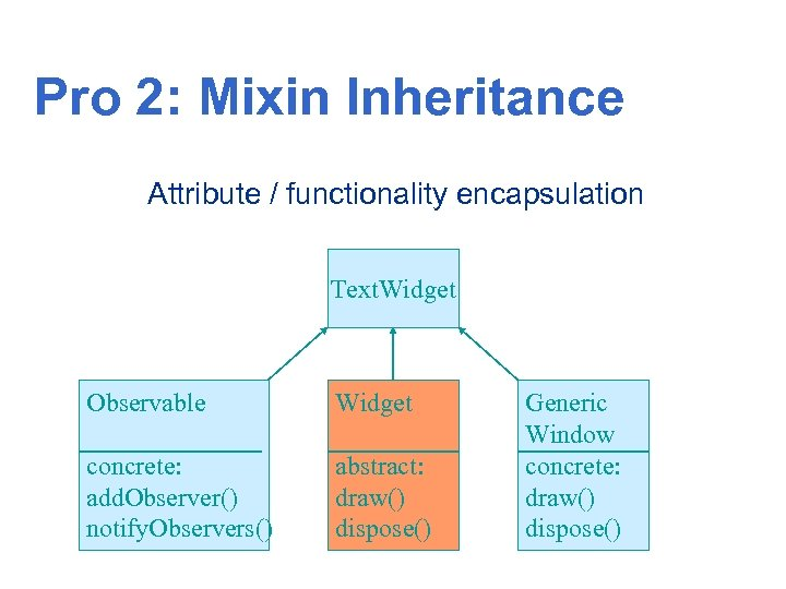 Pro 2: Mixin Inheritance Attribute / functionality encapsulation Text. Widget Observable Widget concrete: add.
