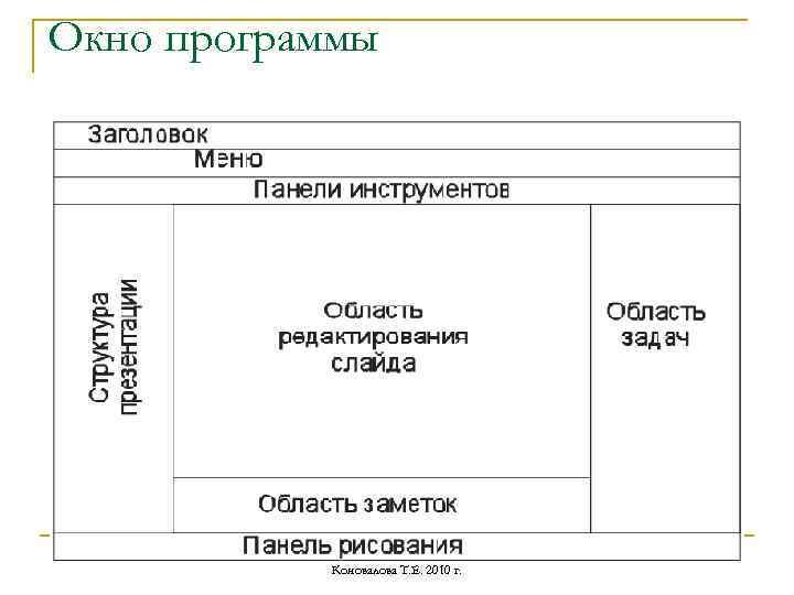 Окно программы Коновалова Т. Е. 2010 г.