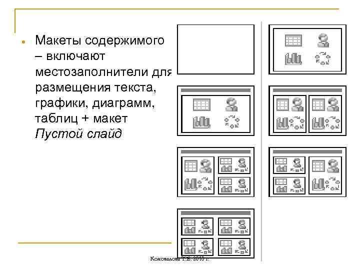 Макеты содержимого – включают местозаполнители для размещения текста, графики, диаграмм, таблиц + макет