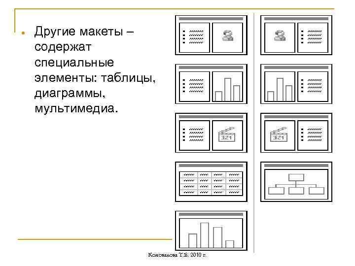 Другие макеты – содержат специальные элементы: таблицы, диаграммы, мультимедиа. Коновалова Т. Е. 2010