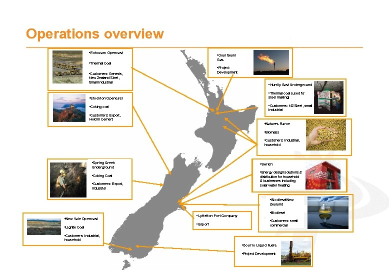 Operations overview • Rotowaro Opencast • Coal Seam Gas • Thermal Coal • Project