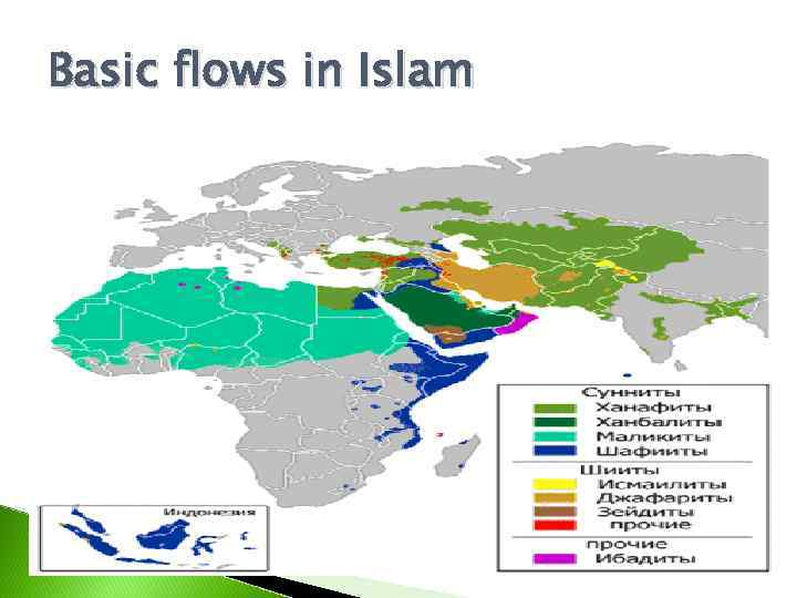 Basic flows in Islam