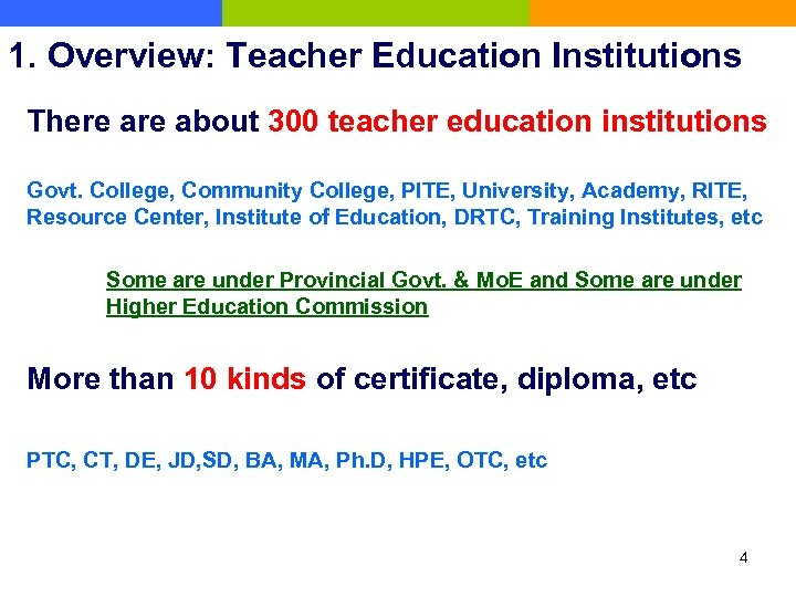 1. Overview: Teacher Education Institutions There about 300 teacher education institutions Govt. College, Community