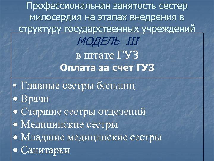 Профессиональная занятость сестер милосердия на этапах внедрения в структуру государственных учреждений МОДЕЛЬ III в