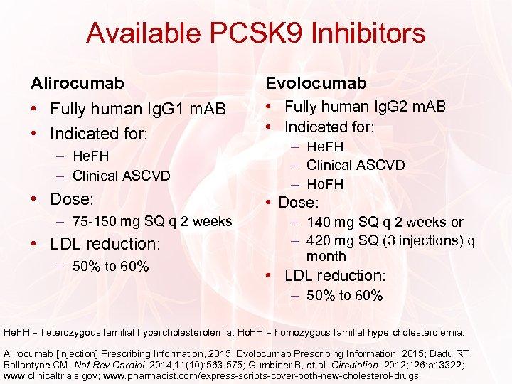 Available PCSK 9 Inhibitors Alirocumab Evolocumab • Fully human Ig. G 1 m. AB