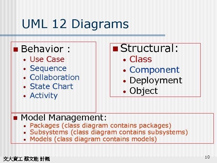UML 12 Diagrams n Behavior : • • • n Use Case Sequence Collaboration