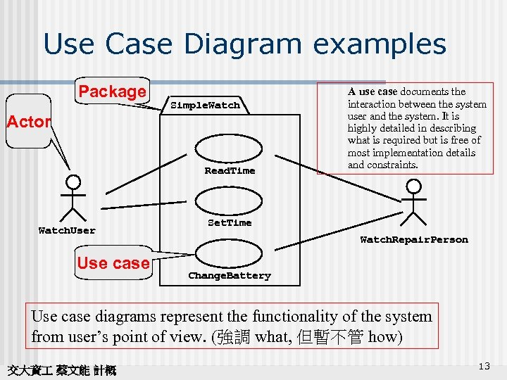 Use Case Diagram examples Package Simple. Watch Actor Read. Time Watch. User Use case