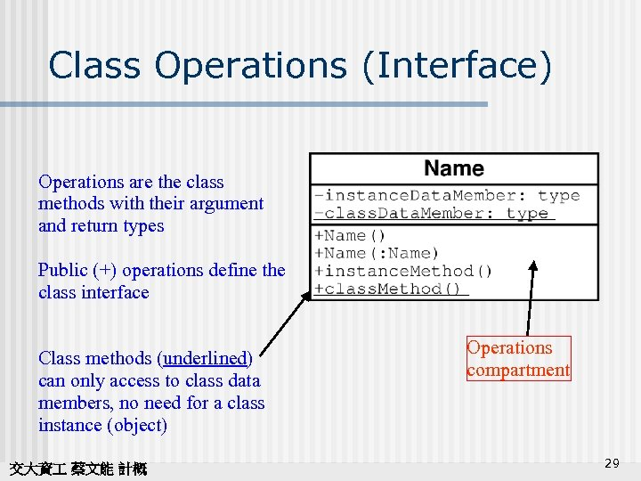 Class Operations (Interface) Operations are the class methods with their argument and return types
