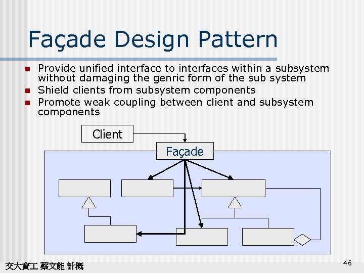 Façade Design Pattern n Provide unified interface to interfaces within a subsystem without damaging