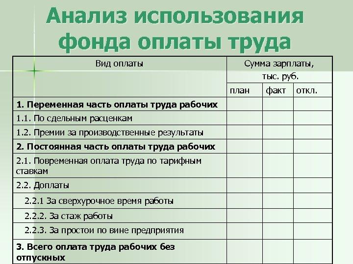Анализ использования фонда оплаты труда Вид оплаты Сумма зарплаты, тыс. руб. план 1. Переменная