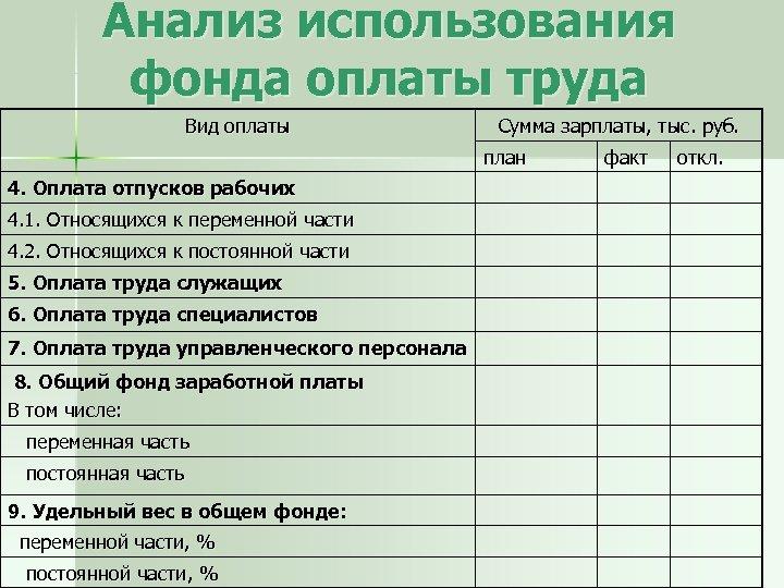 Анализ использования фонда оплаты труда Вид оплаты Сумма зарплаты, тыс. руб. план 4. Оплата