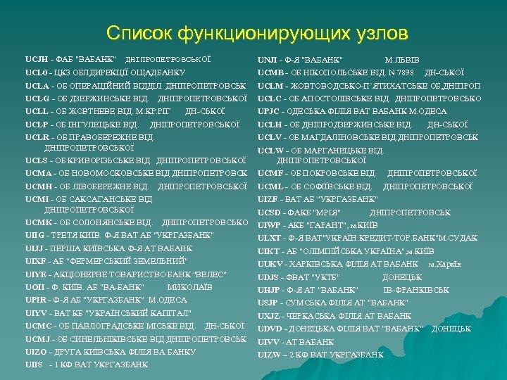 Список функционирующих узлов UCJH - ФАБ