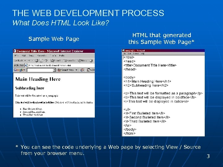 THE WEB DEVELOPMENT PROCESS What Does HTML Look Like? Sample Web Page HTML that