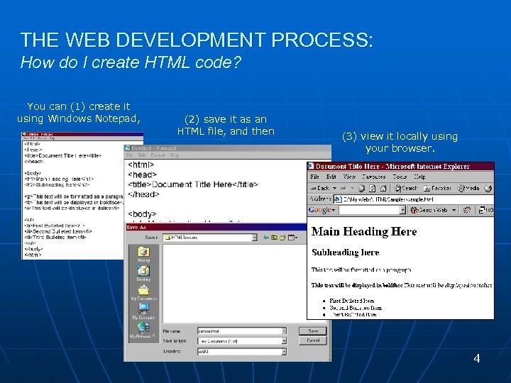 THE WEB DEVELOPMENT PROCESS: How do I create HTML code? You can (1) create