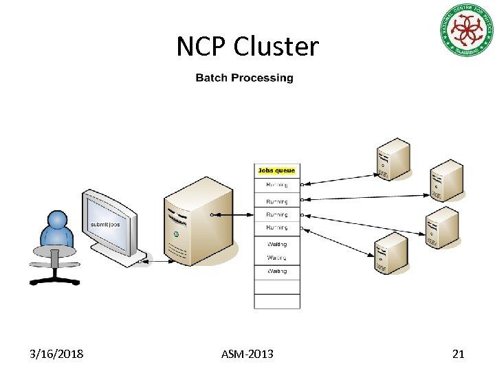 NCP Cluster 3/16/2018 ASM-2013 21