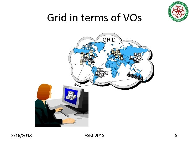 Grid in terms of VOs 3/16/2018 ASM-2013 5