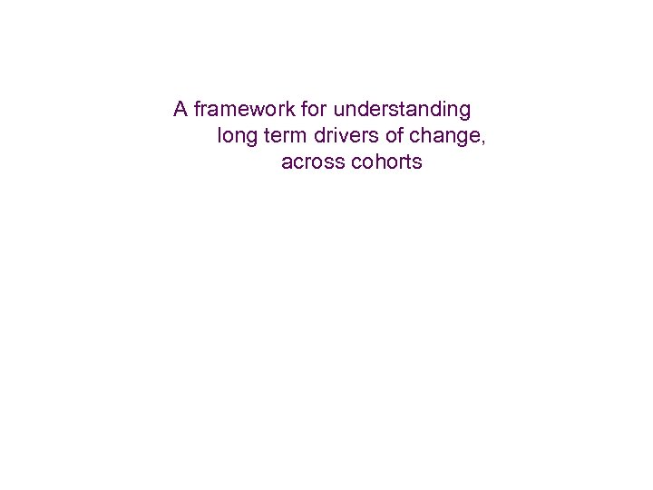A framework for understanding long term drivers of change, across cohorts