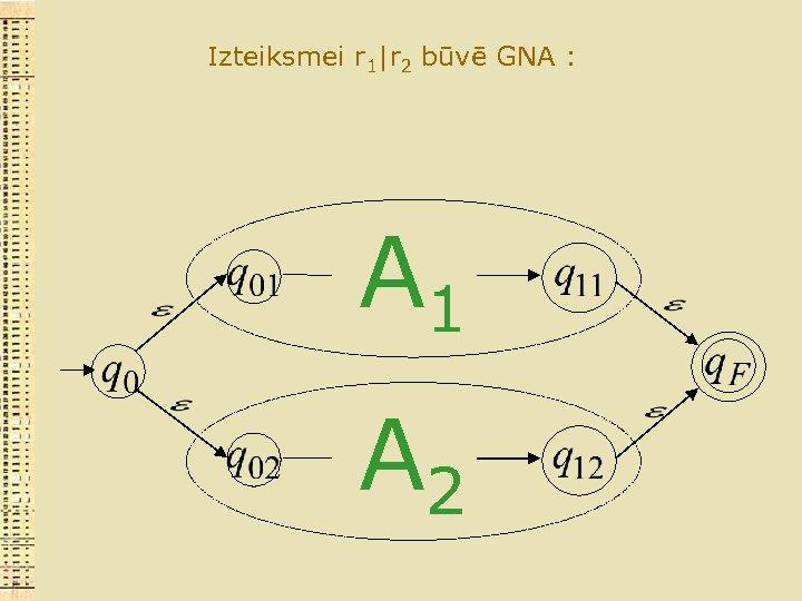 Izteiksmei r 1|r 2 būvē GNA : A 1 A 2