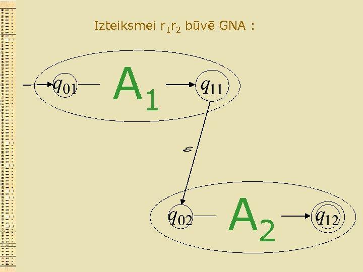 Izteiksmei r 1 r 2 būvē GNA : A 1 A 2