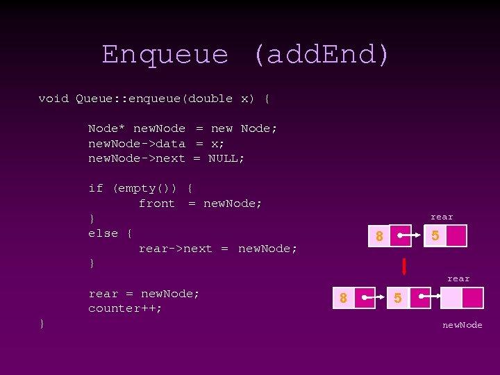 Enqueue (add. End) void Queue: : enqueue(double x) { Node* new. Node = new