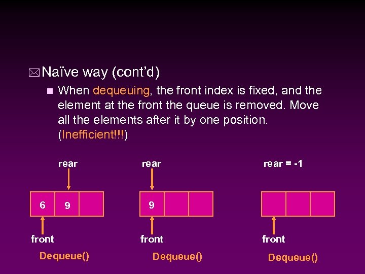 * Naïve way (cont'd) n When dequeuing, the front index is fixed, and the