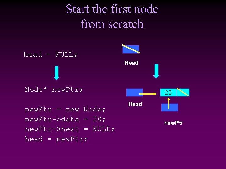 Start the first node from scratch head = NULL; Head Node* new. Ptr; new.