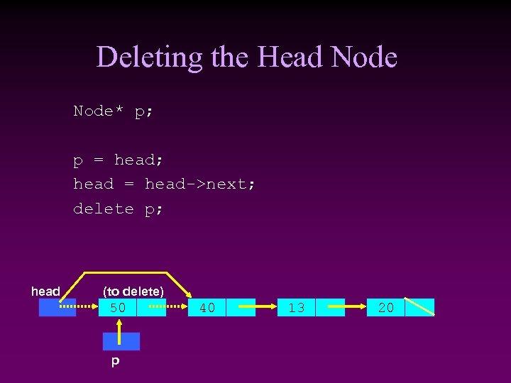 Deleting the Head Node* p; p = head; head = head->next; delete p; head